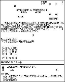 事前通知書(書面申請)